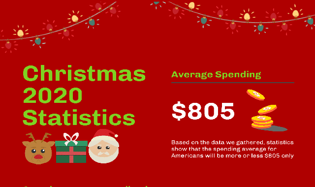 Christmas 2020 Statistics #infographic