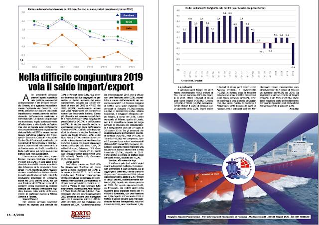 MARZO 2020 PAG. 18 - Nella difficile congiuntura 2019 vola il saldo import/export