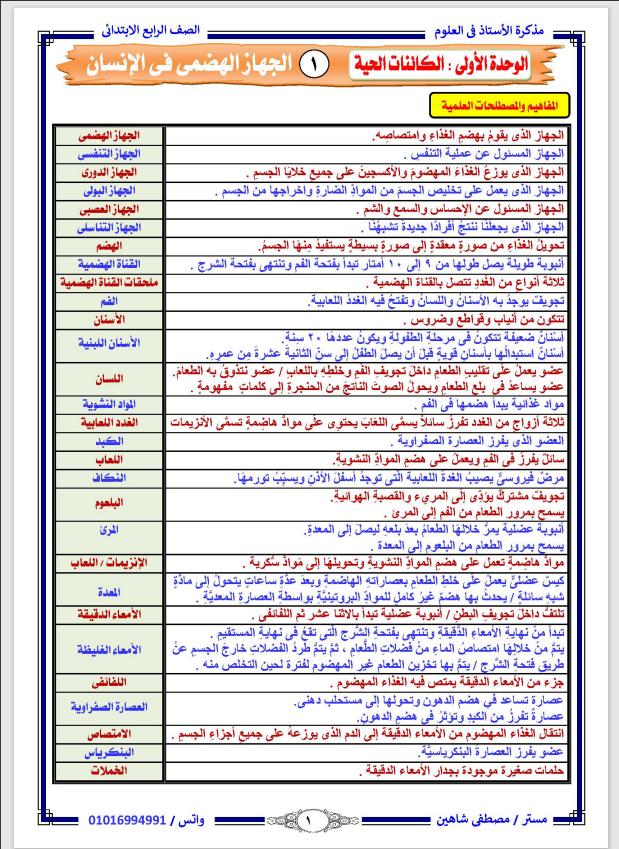 مراجعة علوم  (منهج شهر مارس) الصف الرابع الابتدائي الترم الثانى 2021 مستر مصطفى شاهين