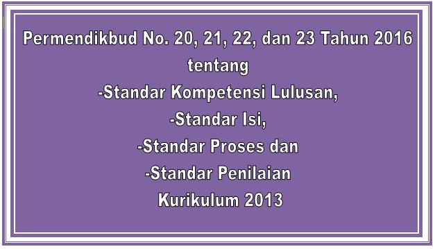 Permendikbud No. 20, 21, 22, dan 23 Tahun 2016 tentang Standar Kompetensi Lulusan, Standar Isi, Standar Proses dan Standar Penilaian Kurikulum 2013