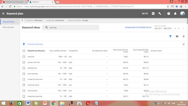 cara melihat harga sebuah niche dengan google keyword planner