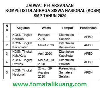 jadwal kosn smp 2020; jadwal o2sn smp 2020; www.tomatalikuang.com