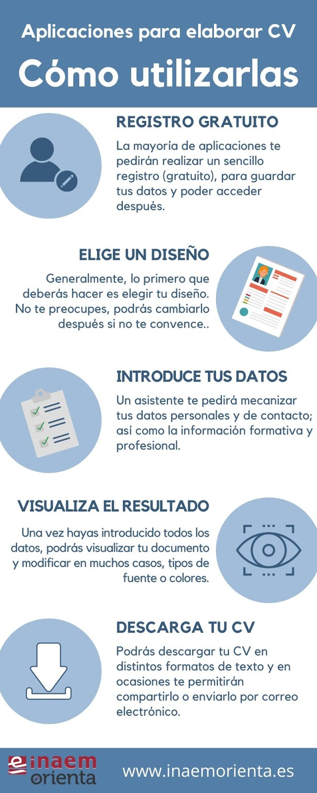 Infografía: Aplicaciones para elaborar CV on line