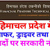 Himachal Pradesh Technical University Recruitment