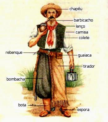 A foto detalha mostra a roupa do gaúcho que usa nos bailes e principalmente na semana de comemoração farroupilha. Nos bailes todos somente entram nos (CTGs) trajando a famosa pilcha gaúcha.