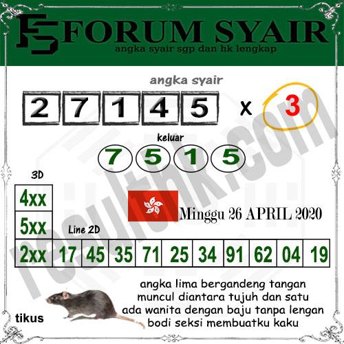 Prediksi Togel Hongkong Minggu 26 April 2020 - Forum Syair HK