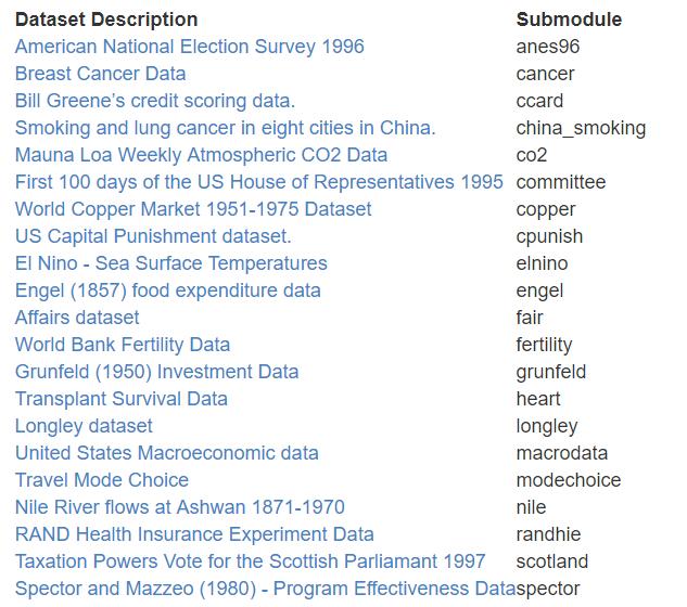 Conjuntos de datos que se pueden cargar desde Staatsmodels.