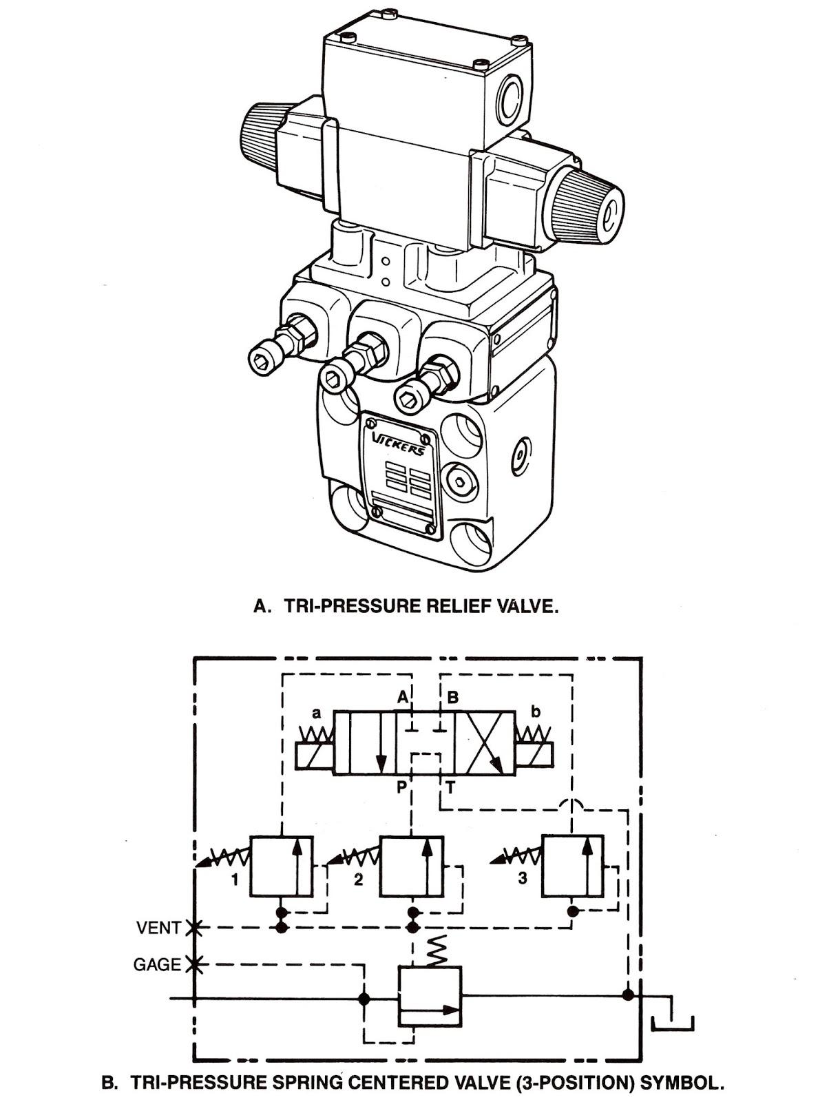 Mariners Repository Hydraulics 2