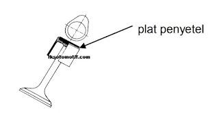 menyetel katup jenis plat penyetel