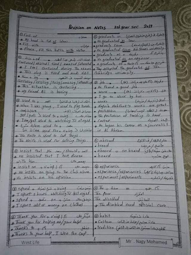 كل الملاحظات اللغوية الهامة في اللغة الانجليزية لثالثة ثانوي 1