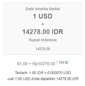 hasil konversi jumlah uang dolar ke rupiah