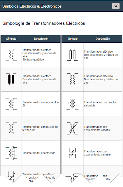 Símbolos de Transformadores Eléctricos