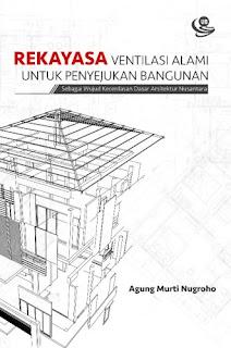 Rekayasa Ventilasi Alami untuk Penyejukan Bangunan