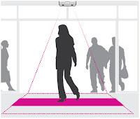 人員計數器,2D,3D,影像辨識感測
