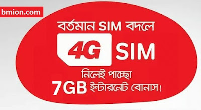airtel 4G SIM Replacement Free! 7GB Internet Free ! Collect/Replace 4G SIM From Customer Care!
