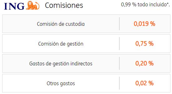 comisiones-fondos-cartera-naranja-ing
