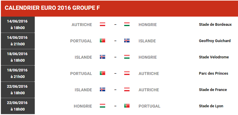 Euro 2020 Calendrier.Schedule Of All Groups Of European Cup Euro 2016
