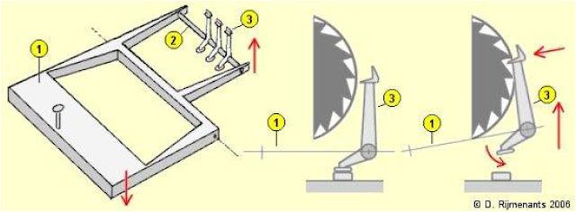 ротор Enigma