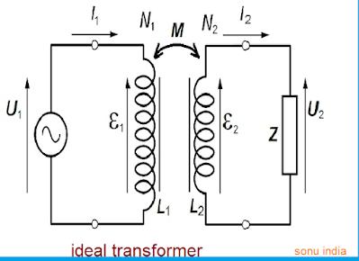 Ideal transformer.