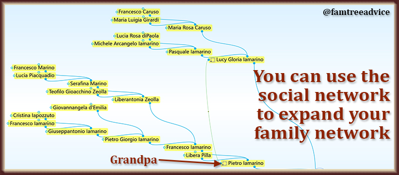 With your genealogy skills, Facebook can expand your family tree.