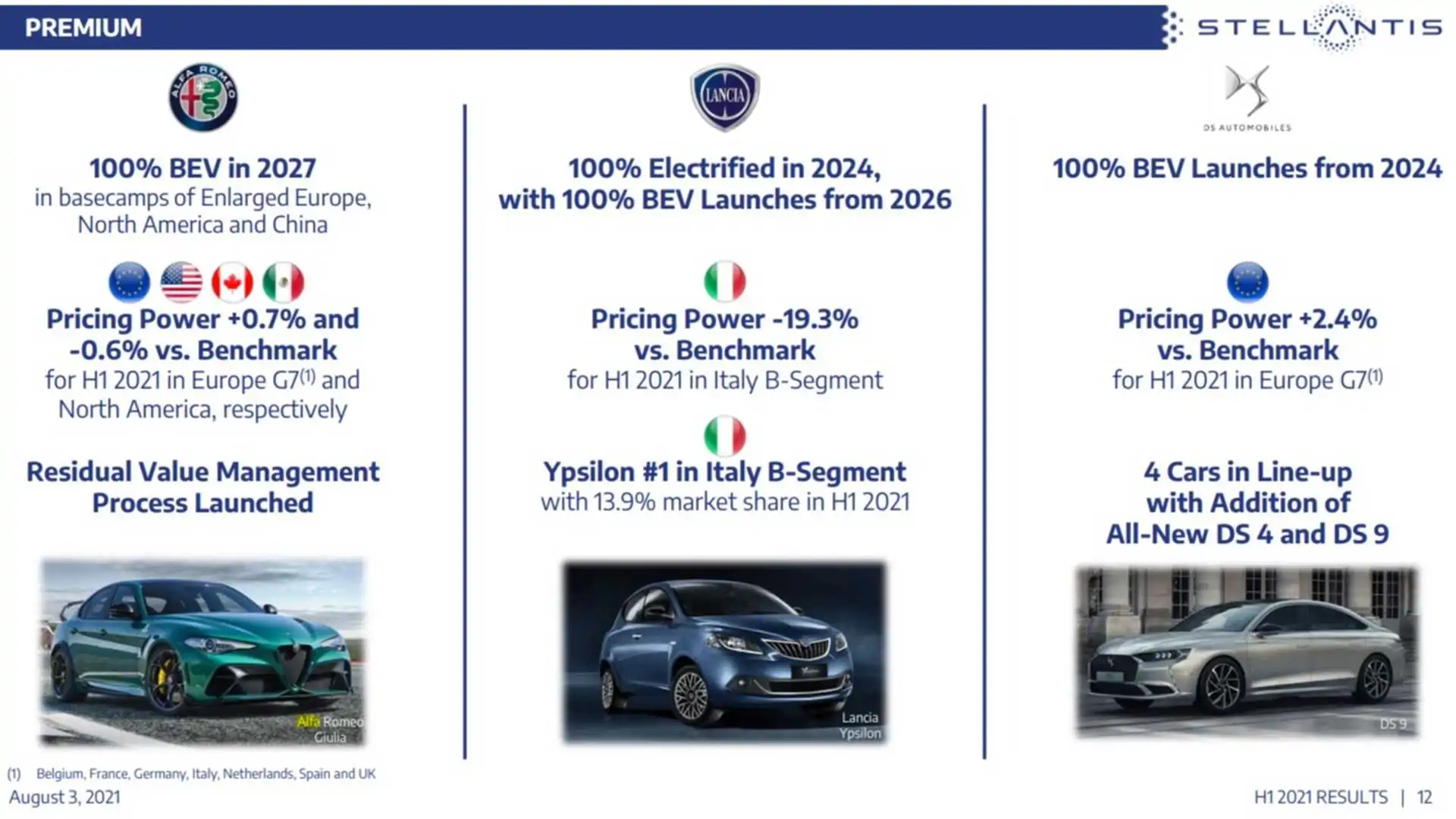 طرازات لانسيا وDS وألفا روميو ستكون كهربائية بحلول 2027