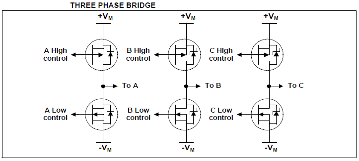 bldc motor mosfet 3 phase bridge