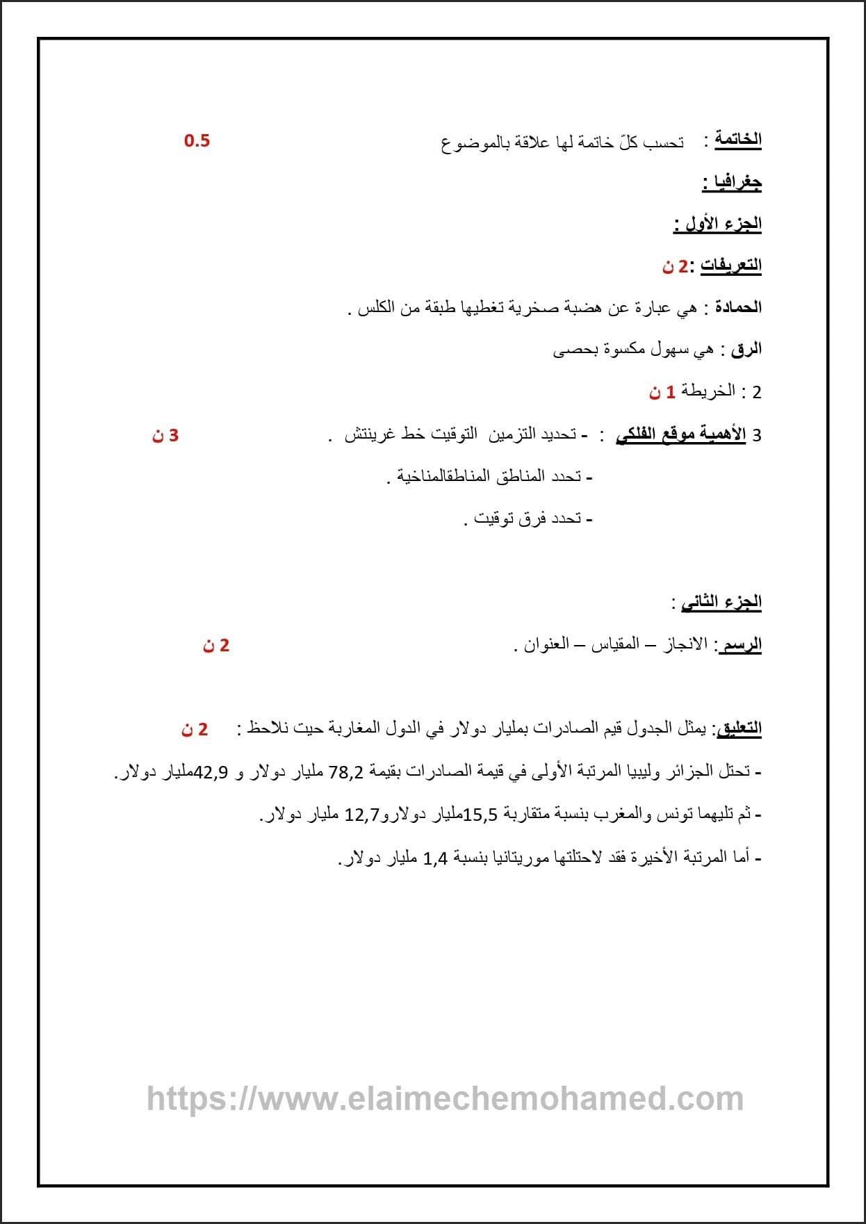 ثانوية محمد العيمش