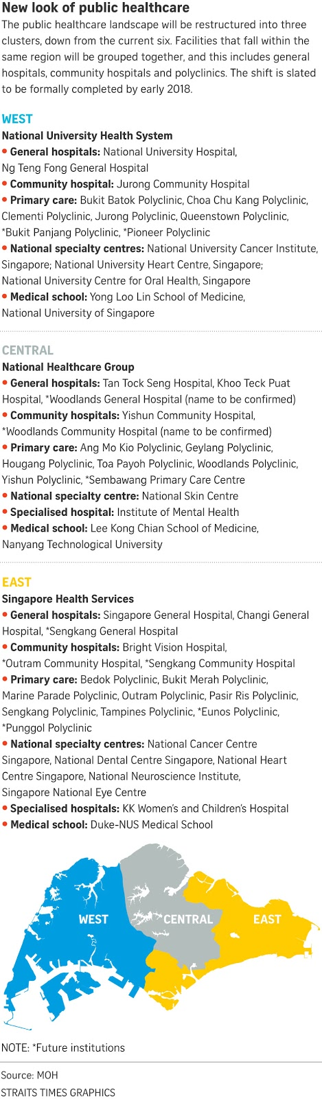 If Only Singaporeans Stopped to Think: Public healthcare