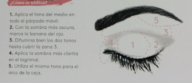 como aplicar sombra de ojos