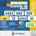 Juazeirinho tem 16 casos ativos e 12 suspeitos da COVID-19