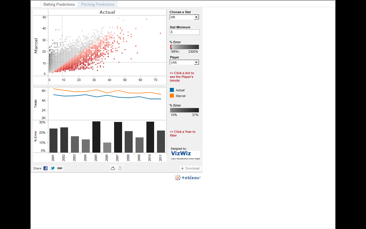Tableau Tip: Embedding a Dashboard in PowerPoint in 8
