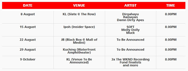 The Wknd Sessions Live Performance Time Table