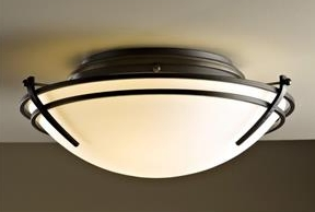led commercial light fixtures