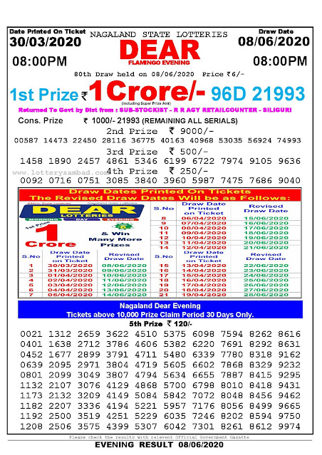 Nagaland State Lotteries 2020 Lottery Sambad Result 800 PM