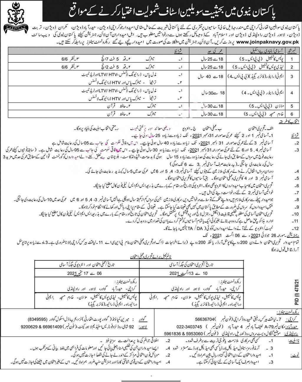 Pakistan Navy Civilian Jobs 2021 || Join Pak Navy as Civilian 2021