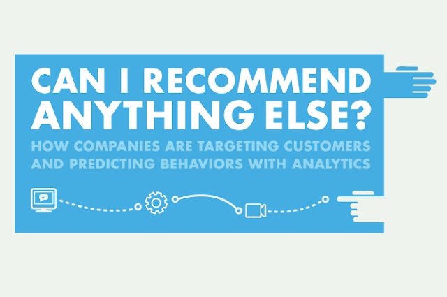 How-Companies-Are-Targeting-Customers-And-Predicting-Behaviors-With-Analytics  #Infographic