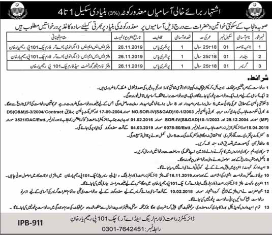 Jobs in Agriculture Department Govt of Punjab 2019