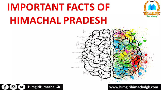 IMPORTANT FACTS OF HIMACHAL PRADESH