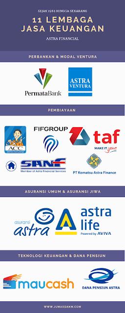 GIIAS-2019-Jakarta-Astra Financial