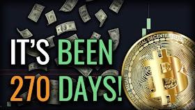 This INCREDIBLE BULLISH PATTERN Has Not Happened IN 270 DAYS! Bitcoin Bullish?