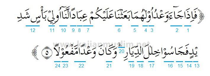 Al Isra Ayat 23 Tajwid