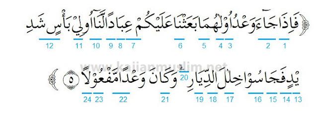 Hukum Tajwid Surat Al-Isra Ayat 5