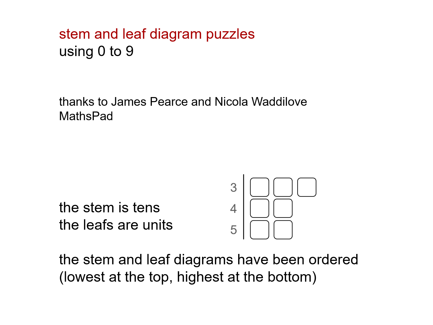 Median Don Steward Mathematics Teaching Stem And Leaf