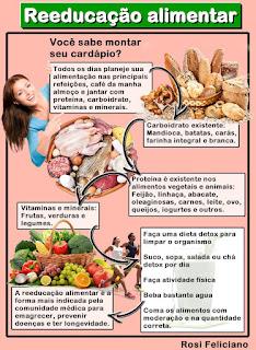 10 dicas para uma alimentaçao saudavel