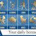 Daily horoscope and lucky numbers for 8 November, 2018