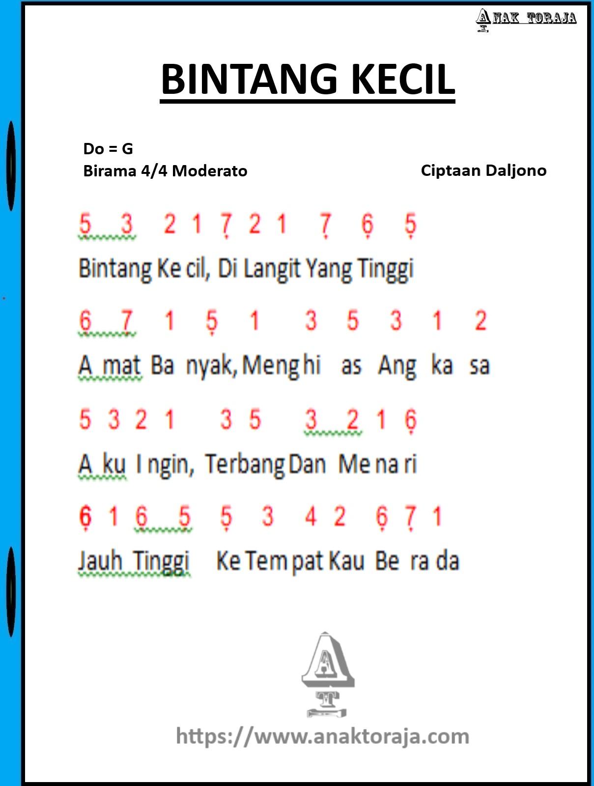 Not Lagu Daerah Potong Bebek Angsa