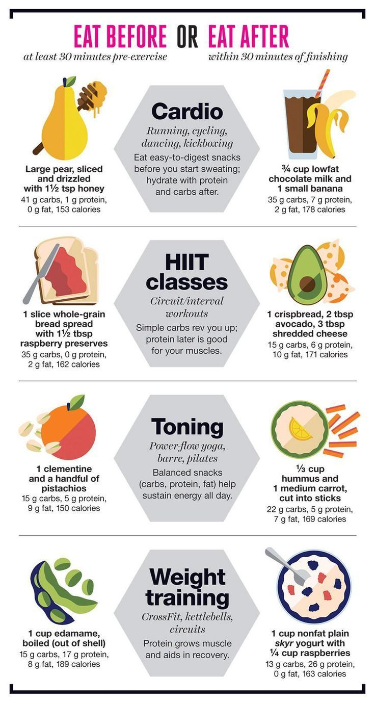 An Effective Balanced Diet For Exercise beginners