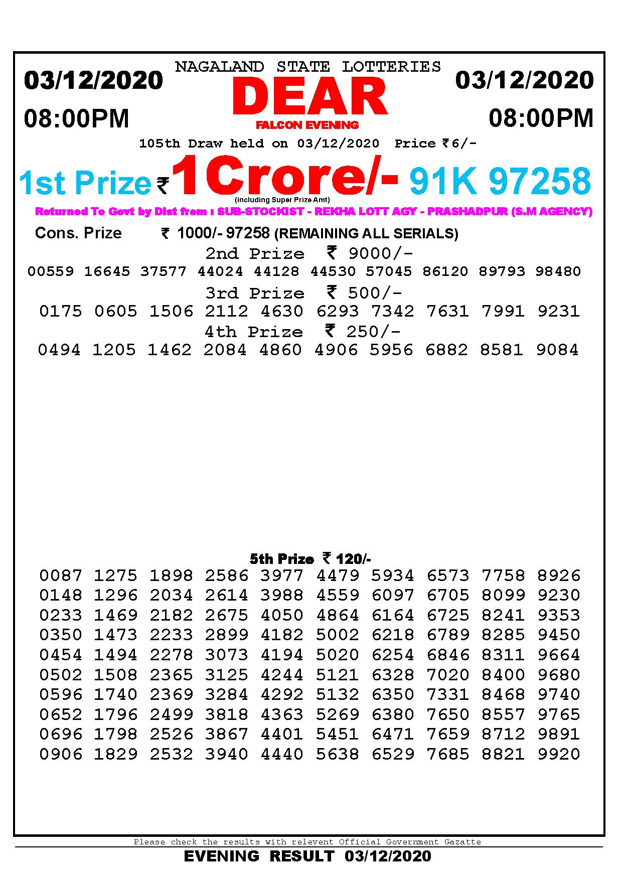 lottery sambad night result lottery baba