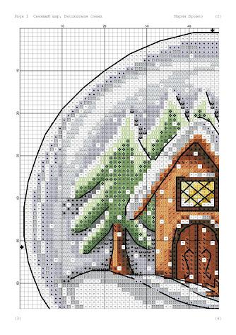 Motivo per sfera di neve a punto croce #crosstitch