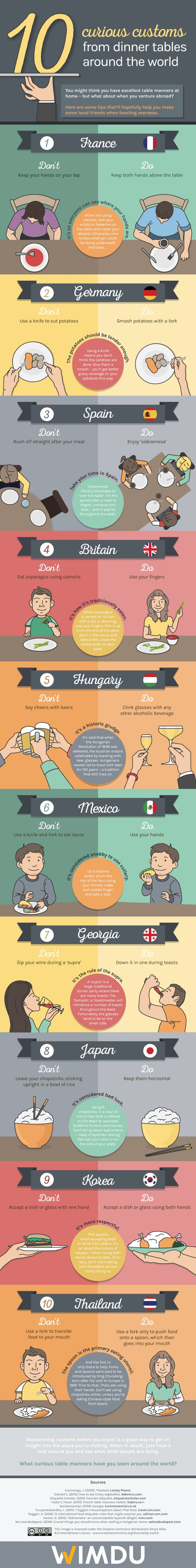 10 Curious Customs From Dinner Tables Around The World #infographic #Dinner Tables #World